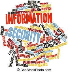 Information security - Abstract word cloud for Information...