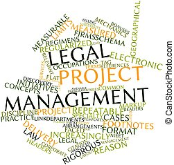 Legal project management - Abstract word cloud for Legal...