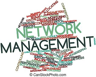 Word cloud for Network management - Abstract word cloud for...