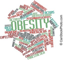 Obesity - Abstract word cloud for Obesity with related tags...
