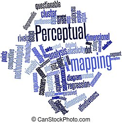 Perceptual mapping - Abstract word cloud for Perceptual...