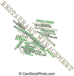 Restaurant management - Abstract word cloud for Restaurant...
