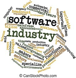 Software industry - Abstract word cloud for Software...
