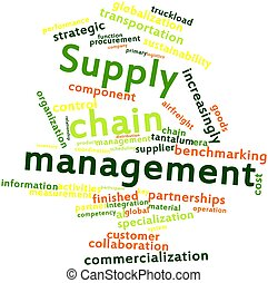 Supply chain management - Abstract word cloud for Supply...