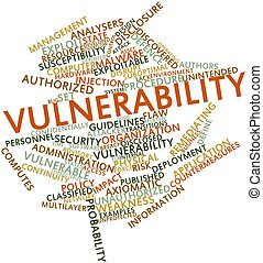 Vulnerability - Abstract word cloud for Vulnerability with...