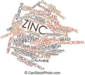 Word cloud for Zinc - Abstract word cloud for Zinc with...