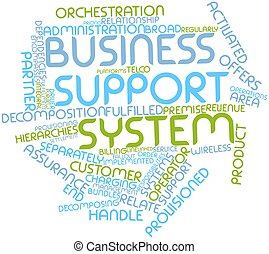 Word cloud for Business support system - Abstract word cloud...