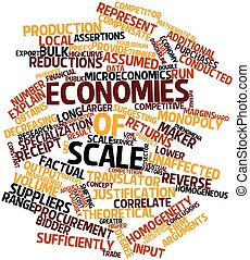 Economies of scale - Abstract word cloud for Economies of...