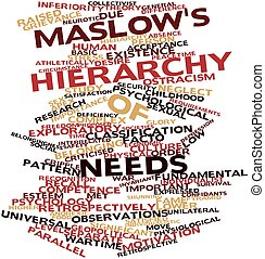 Word cloud for Maslows hierarchy of needs - Abstract word...