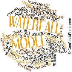 Waterfall model - Abstract word cloud for Waterfall model...