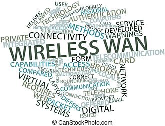 Wireless WAN - Abstract word cloud for Wireless WAN with...