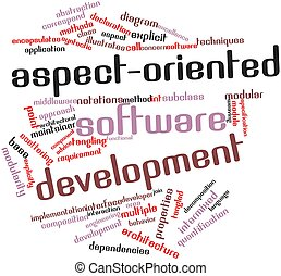 Aspect-oriented software development - Abstract word cloud...