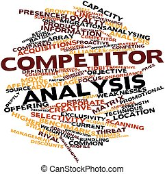 Word cloud for Competitor analysis - Abstract word cloud for...
