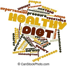 Healthy diet - Abstract word cloud for Healthy diet with...