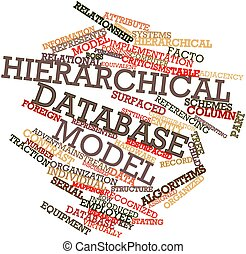 Word cloud for Hierarchical database model - Abstract word...