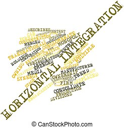 Horizontal integration - Abstract word cloud for Horizontal...