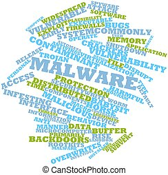 Malware - Abstract word cloud for Malware with related tags...