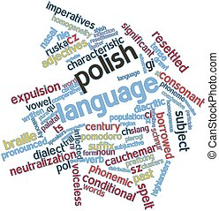 Polish language - Abstract word cloud for Polish language...