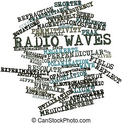 Radio waves - Abstract word cloud for Radio waves with...