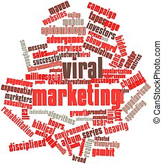 Viral marketing - Abstract word cloud for Viral marketing...