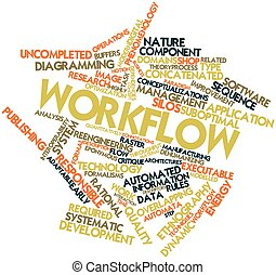 Workflow - Abstract word cloud for Workflow with related...