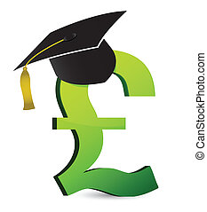 education cost in pound's