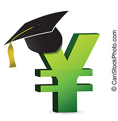 education cost in yen's