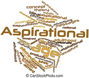 Word cloud for Aspirational age - Abstract word cloud for...