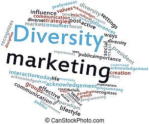 Word cloud for Diversity marketing - Abstract word cloud for...