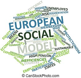 Word cloud for European social model - Abstract word cloud...