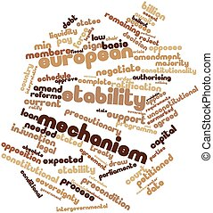 European Stability Mechanism - Abstract word cloud for...