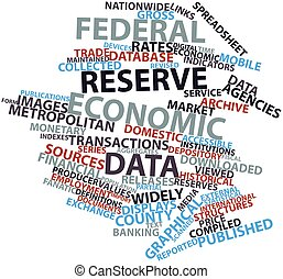 Word cloud for Federal Reserve Economic Data - Abstract word...