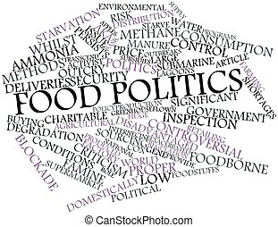 Food politics - Abstract word cloud for Food politics with...