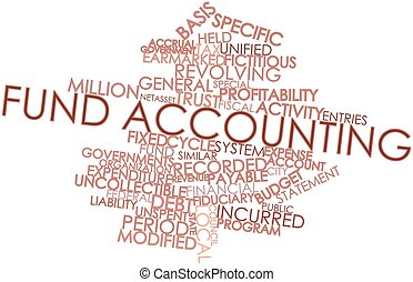Word cloud for Fund accounting - Abstract word cloud for...