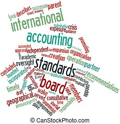 Word cloud for International Accounting Standards Board -...