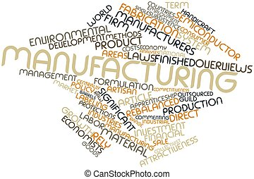 Word cloud for Manufacturing - Abstract word cloud for...