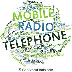 Word cloud for Mobile radio telephone - Abstract word cloud...