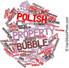 Word cloud for Polish property bubble - Abstract word cloud...