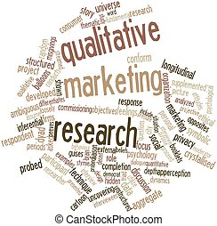 Qualitative marketing research - Abstract word cloud for...