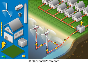 Isometric houses with offshore wind turbines in production of energy