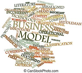Business model - Abstract word cloud for Business model with...