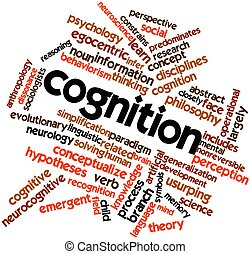 Cognition - Abstract word cloud for Cognition with related...
