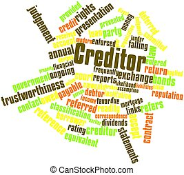 Word cloud for Creditor - Abstract word cloud for Creditor...