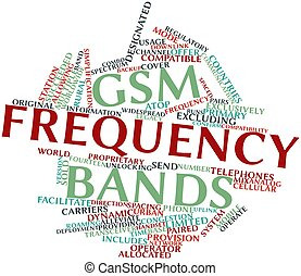 Word cloud for GSM frequency bands - Abstract word cloud for...