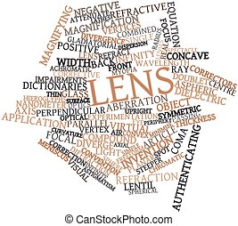 Lens - Abstract word cloud for Lens with related tags and...