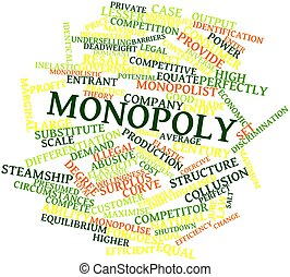 Monopoly - Abstract word cloud for Monopoly with related...