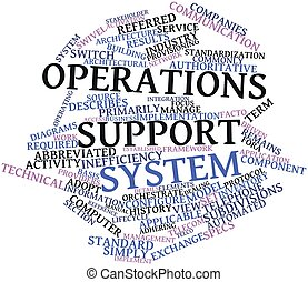 Operations support system - Abstract word cloud for...