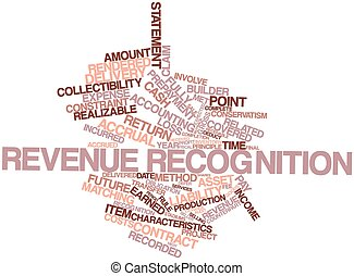 Word cloud for Revenue recognition - Abstract word cloud for...