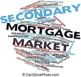 Secondary mortgage market - Abstract word cloud for...