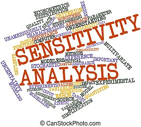 Sensitivity analysis - Abstract word cloud for Sensitivity...